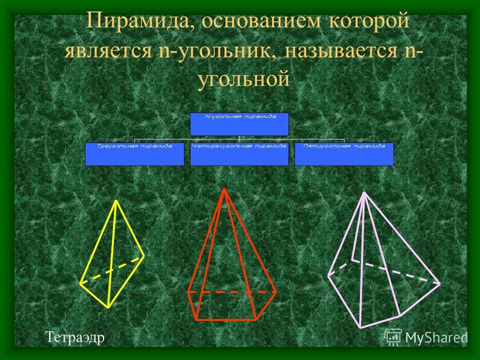 Пирамида, основанием которой является n-угольник, называется n- угольной Тетраэдр
