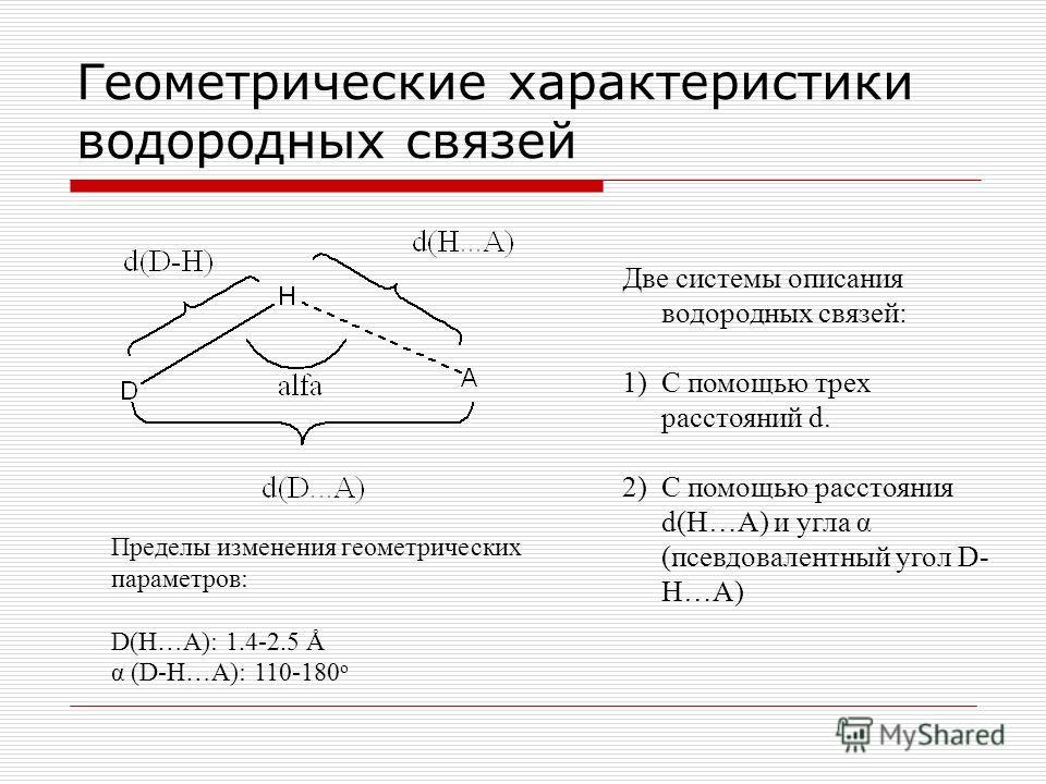 Геометрические характеристики водородных связей Две системы описания водородных связей: 1)С помощью трех расстояний d. 2)С помощью расстояния d(H…A) и угла α (псевдовалентный угол D- H…A) Пределы изменения геометрических параметров: D(H…A): 1.4-2.5 Å