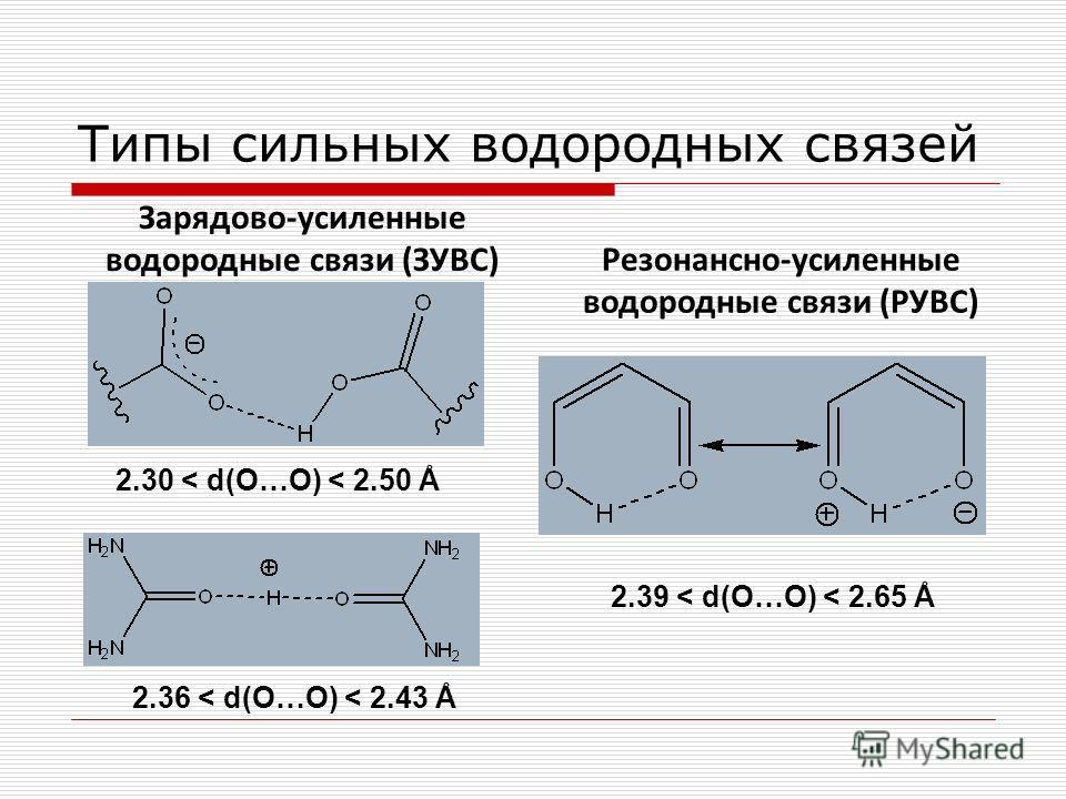 Типы сильных водородных связей 2.30 < d(O…O) < 2.50 Å 2.36 < d(O…O) < 2.43 Å 2.39 < d(O…O) < 2.65 Å Зарядово-усиленные водородные связи (ЗУВС) Резонансно-усиленные водородные связи (РУВС)
