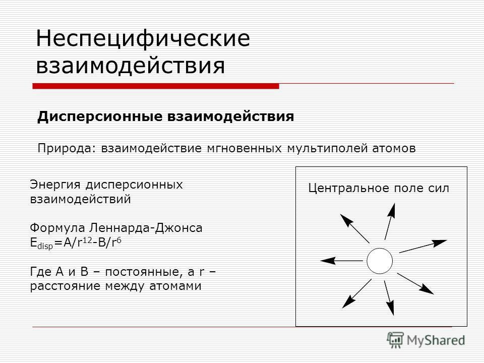 Неспецифические взаимодействия Дисперсионные взаимодействия Природа: взаимодействие мгновенных мультиполей атомов Центральное поле сил Энергия дисперсионных взаимодействий Формула Леннарда-Джонса E disp =A/r 12 -B/r 6 Где А и В – постоянные, а r – ра
