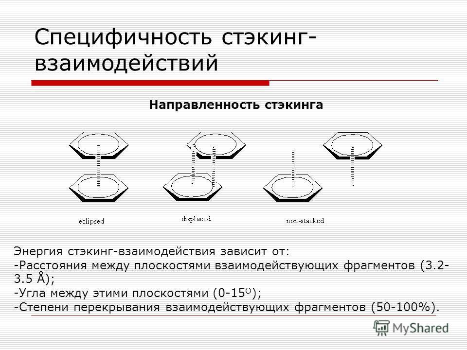 Специфичность стэкинг- взаимодействий Направленность стэкинга Энергия стэкинг-взаимодействия зависит от: -Расстояния между плоскостями взаимодействующих фрагментов (3.2- 3.5 Å); -Угла между этими плоскостями (0-15 О ); -Степени перекрывания взаимодей