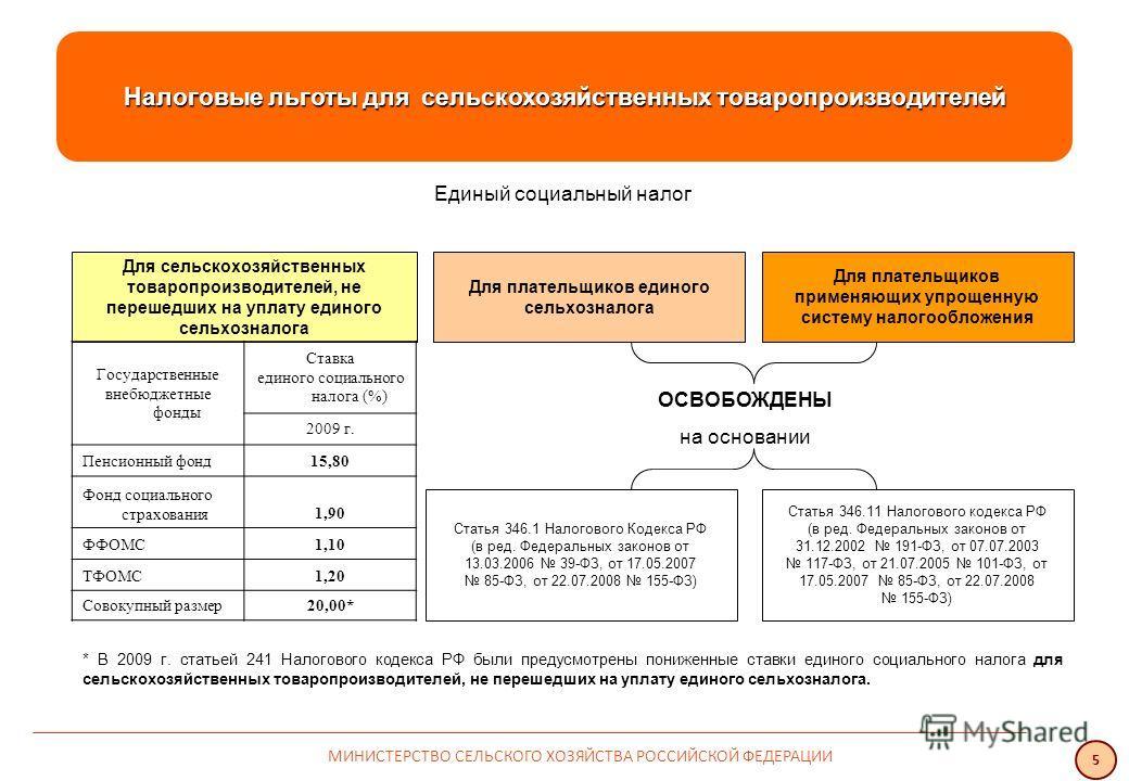 Налоговые льготы для сельскохозяйственных товаропроизводителей Единый социальный налог Для сельскохозяйственных товаропроизводителей, не перешедших на уплату единого сельхозналога Государственные внебюджетные фонды Ставка единого социального налога (