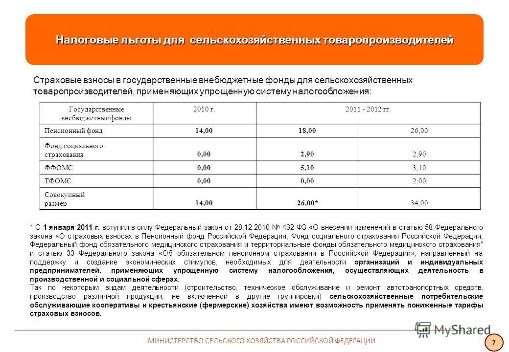 Налоговые льготы для сельскохозяйственных товаропроизводителей Страховые взносы в государственные внебюджетные фонды для сельскохозяйственных товаропроизводителей, применяющих упрощенную систему налогообложения: Государственные внебюджетные фонды 201