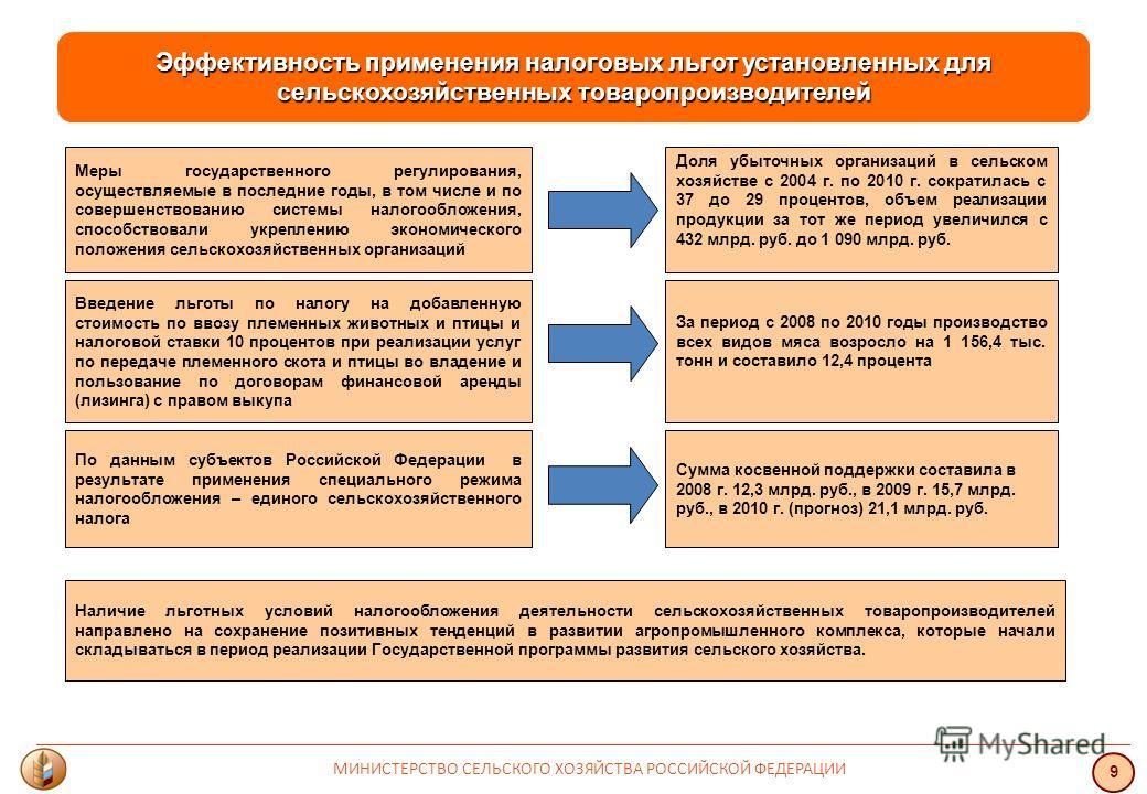 Эффективность применения налоговых льгот установленных для сельскохозяйственных товаропроизводителей МИНИСТЕРСТВО СЕЛЬСКОГО ХОЗЯЙСТВА РОССИЙСКОЙ ФЕДЕРАЦИИ 9 Доля убыточных организаций в сельском хозяйстве с 2004 г. по 2010 г. сократилась с 37 до 29 п