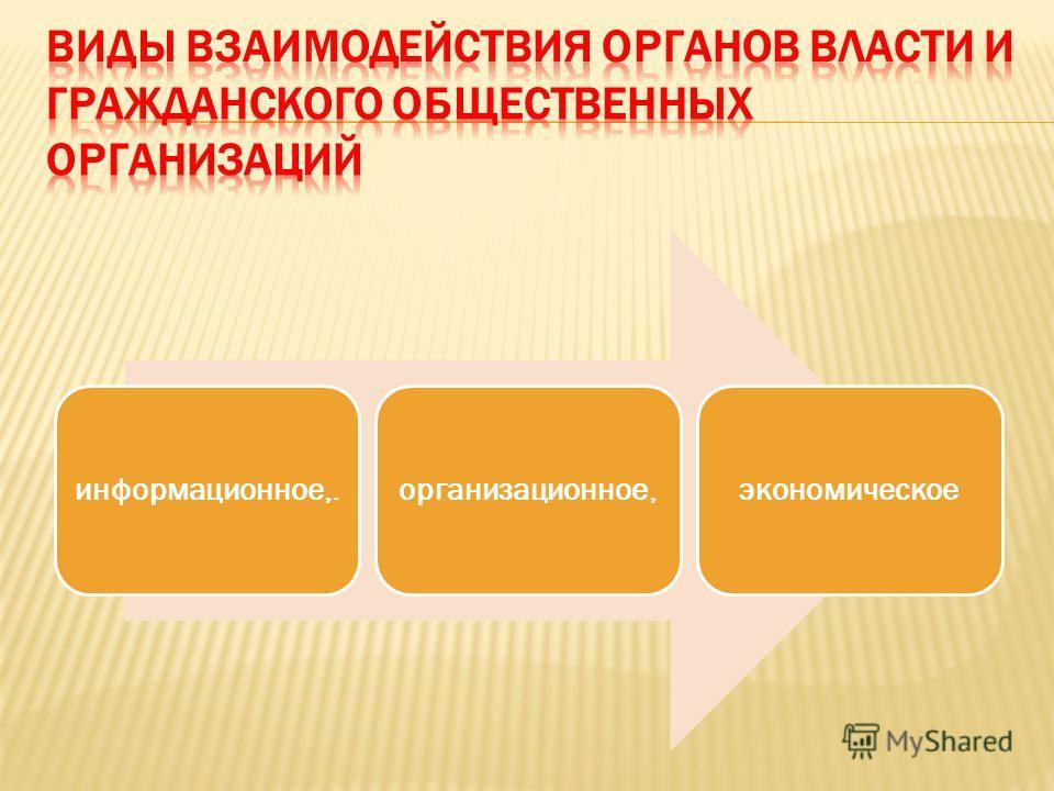 информационное,.организационное,экономическое