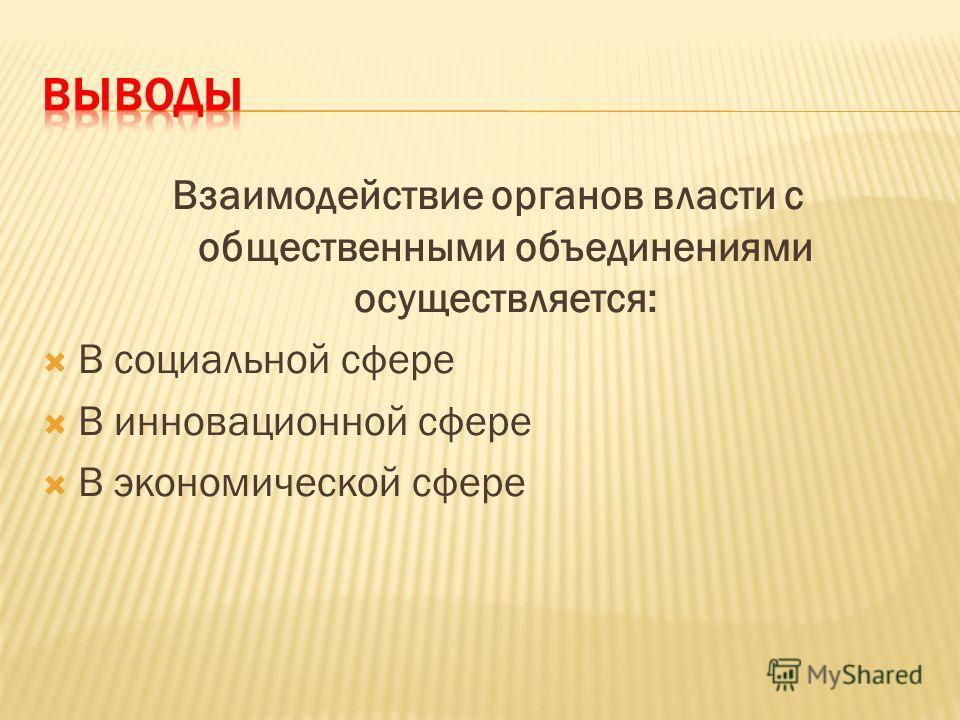 Взаимодействие органов власти с общественными объединениями осуществляется: В социальной сфере В инновационной сфере В экономической сфере