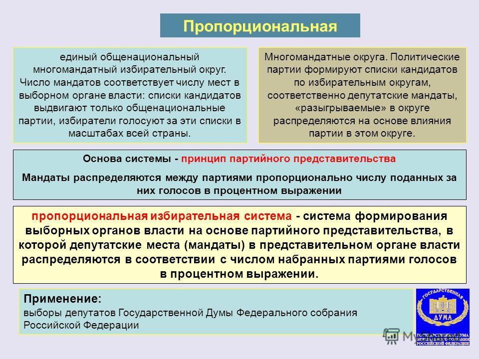 Пропорциональная Основа системы - принцип партийного представительства Мандаты распределяются между партиями пропорционально числу поданных за них голосов в процентном выражении пропорциональная избирательная система - система формирования выборных о
