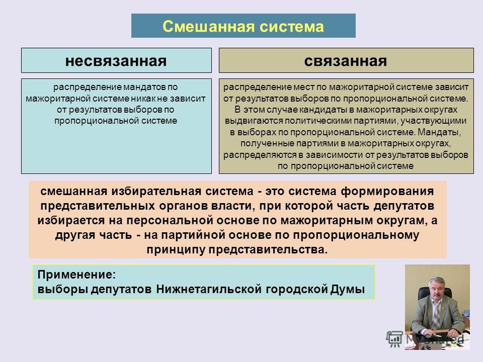 Смешанные связанные избирательные системы