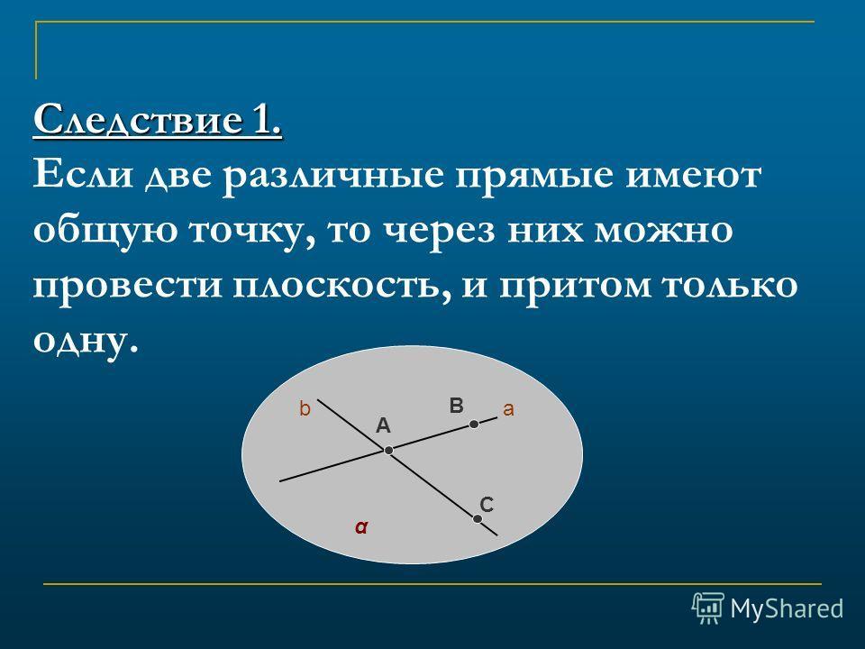 Следствие 1. Следствие 1. Если две различные прямые имеют общую точку, то через них можно провести плоскость, и притом только одну. С В А аb α