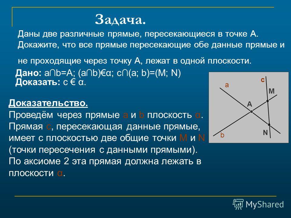 Задача. Даны две различные прямые, пересекающиеся в точке А. Докажите, что все прямые пересекающие обе данные прямые и не проходящие через точку А, лежат в одной плоскости. Дано: ab=А; (ab)α; с(а; b)=(M; N) Доказать: с α. Доказательство. Проведём чер