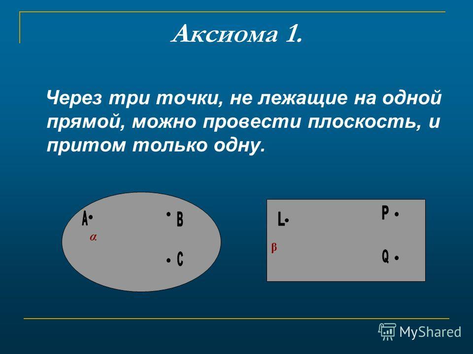 Аксиома 1. Через три точки, не лежащие на одной прямой, можно провести плоскость, и притом только одну. α β