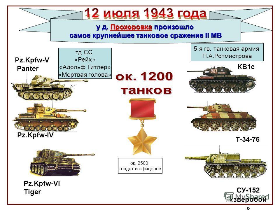 Pz.Kpfw-V Panter Panter Pz.Kpfw-IV Pz.Kpfw-VI Tiger КВ1с Т-34-76 СУ-152 « зверобой » 5-я гв. танковая армия П.А.Ротмистрова тд СС «Рейх» «Адольф Гитлер» «Мертвая голова» ок. 2500 солдат и офицеров у д. Прохоровка произошло самое крупнейшее танковое с