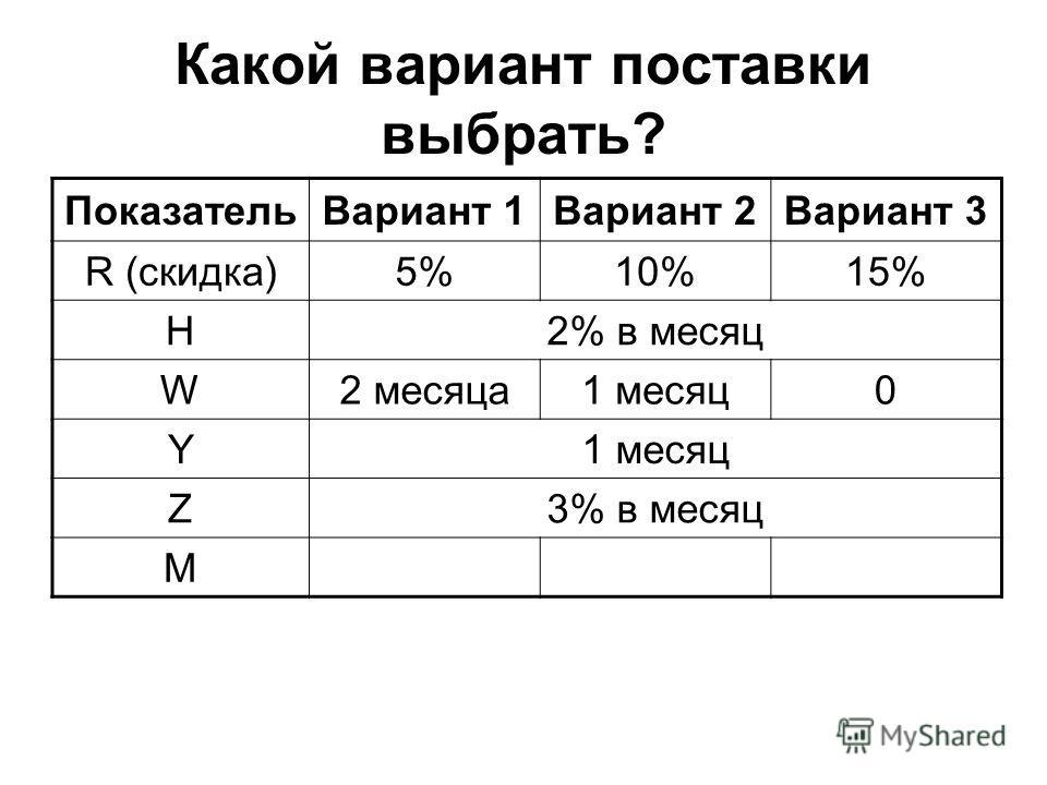Какой вариант поставки выбрать? ПоказательВариант 1Вариант 2Вариант 3 R (скидка)5%10%15% H2% в месяц W2 месяца1 месяц0 Y Z3% в месяц M