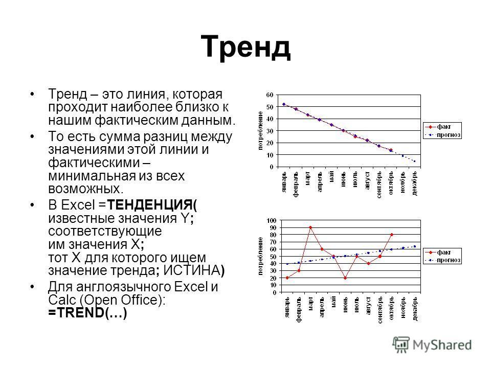 Тренд Тренд – это линия, которая проходит наиболее близко к нашим фактическим данным. То есть сумма разниц между значениями этой линии и фактическими – минимальная из всех возможных. В Excel =ТЕНДЕНЦИЯ( известные значения Y; соответствующие им значен