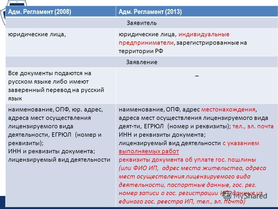 АНО «Агентство исследований промышленных рисков» 3 Адм. Регламент (2008)Адм. Регламент (2013) Заявитель юридические лица,юридические лица, индивидуальные предприниматели, зарегистрированные на территории РФ Заявление Все документы подаются на русском