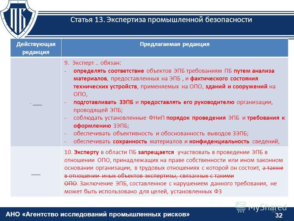 Локальные нормативные акты по охране труда Документы по