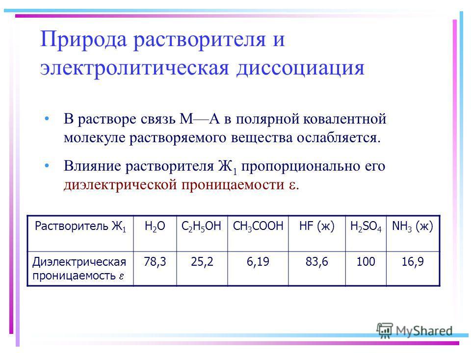 Природа растворителя и электролитическая диссоциация Растворитель Ж 1 H2OH2OC 2 H 5 OHCH 3 COOHHF (ж)H 2 SO 4 NH 3 (ж) Диэлектрическая проницаемость 78,325,26,1983,610016,9 В растворе связь МА в полярной ковалентной молекуле растворяемого вещества ос