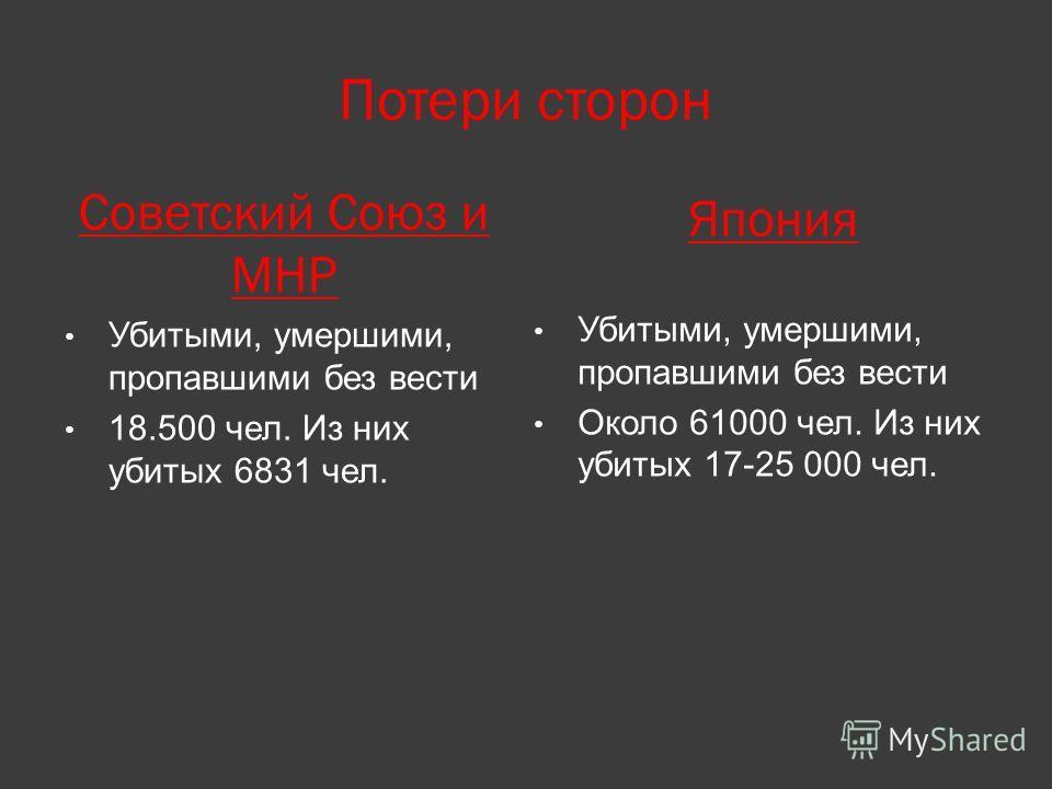 Потери сторон Советский Союз и МНР Убитыми, умершими, пропавшими без вести 18.500 чел. Из них убитых 6831 чел. Япония Убитыми, умершими, пропавшими без вести Около 61000 чел. Из них убитых 17-25 000 чел.