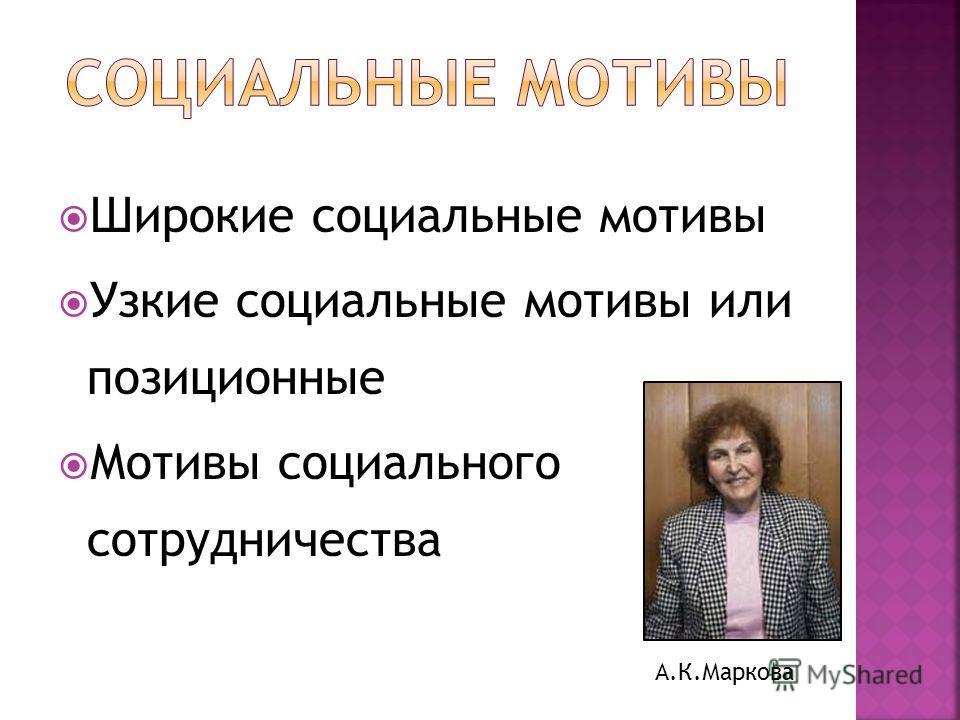Широкие социальные мотивы Узкие социальные мотивы или позиционные Мотивы социального сотрудничества А.К.Маркова