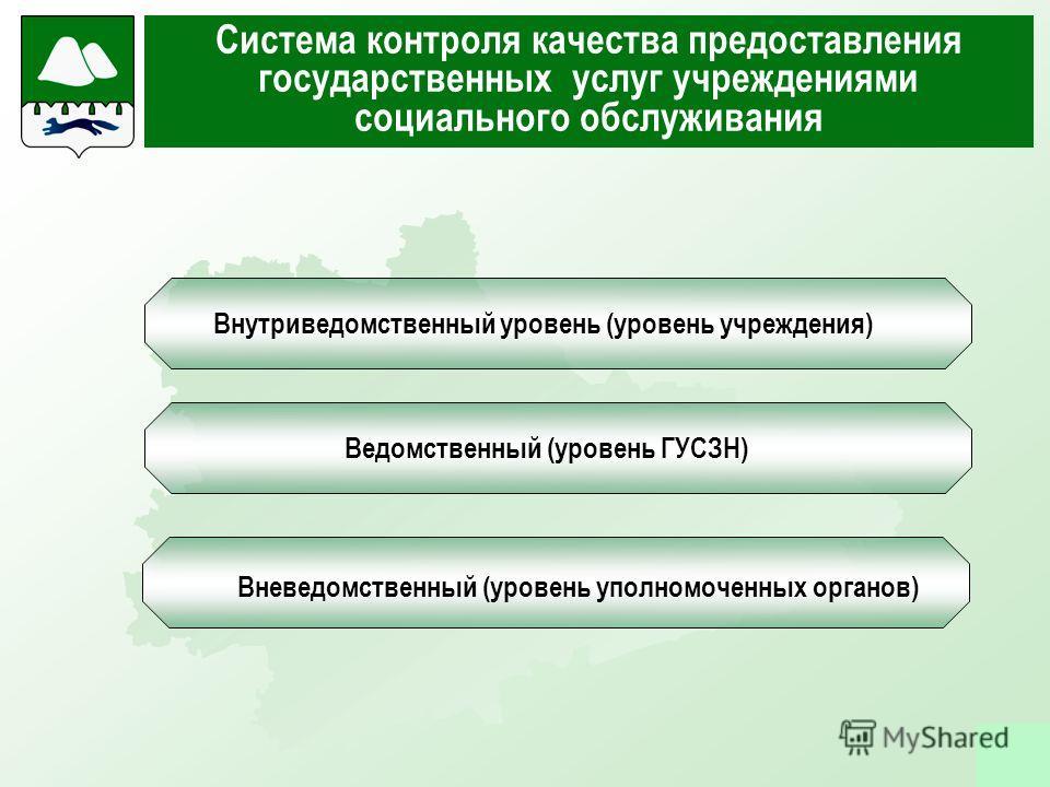 Система контроля качества предоставления государственных услуг учреждениями социального обслуживания Внутриведомственный уровень (уровень учреждения) Ведомственный (уровень ГУСЗН) Вневедомственный (уровень уполномоченных органов)