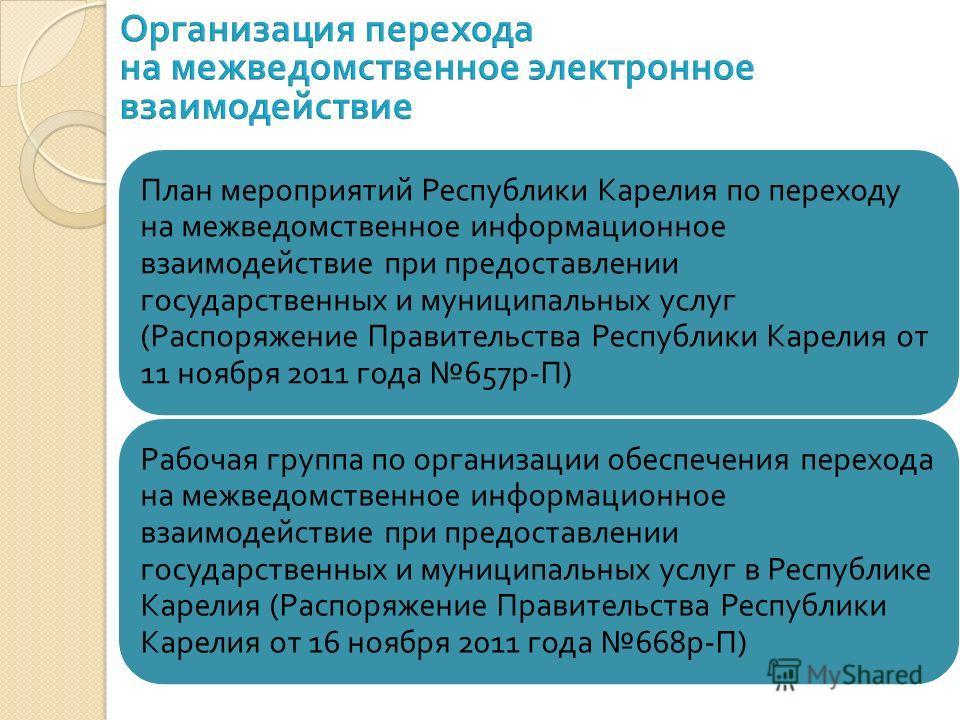 План мероприятий Республики Карелия по переходу на межведомственное информационное взаимодействие при предоставлении государственных и муниципальных услуг ( Распоряжение Правительства Республики Карелия от 11 ноября 2011 года 657 р - П ) Рабочая груп