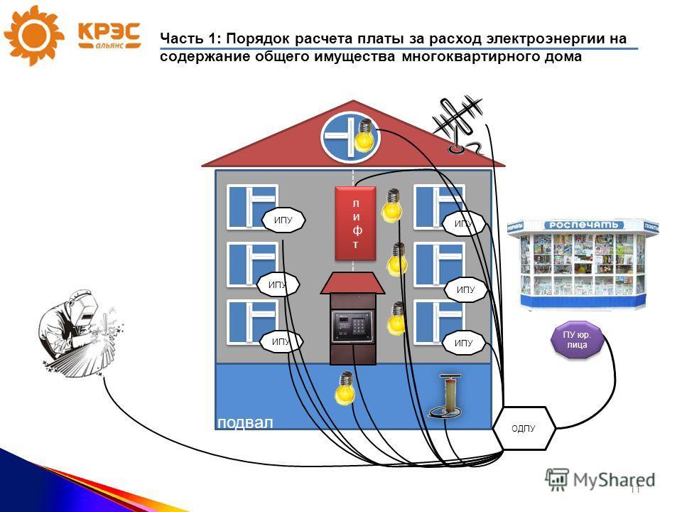 ИПУ ОДПУ подвал ПУ юр. лица ИПУ 11 Часть 1: Порядок расчета платы за расход электроэнергии на содержание общего имущества многоквартирного дома