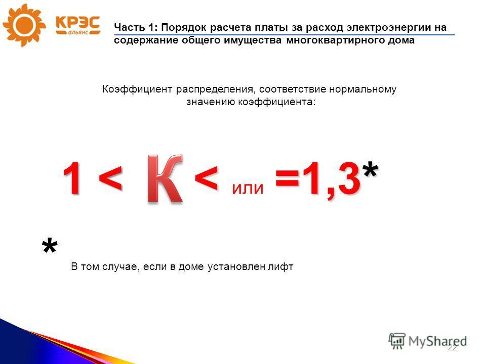 22 Коэффициент распределения, соответствие нормальному значению коэффициента: 1 <