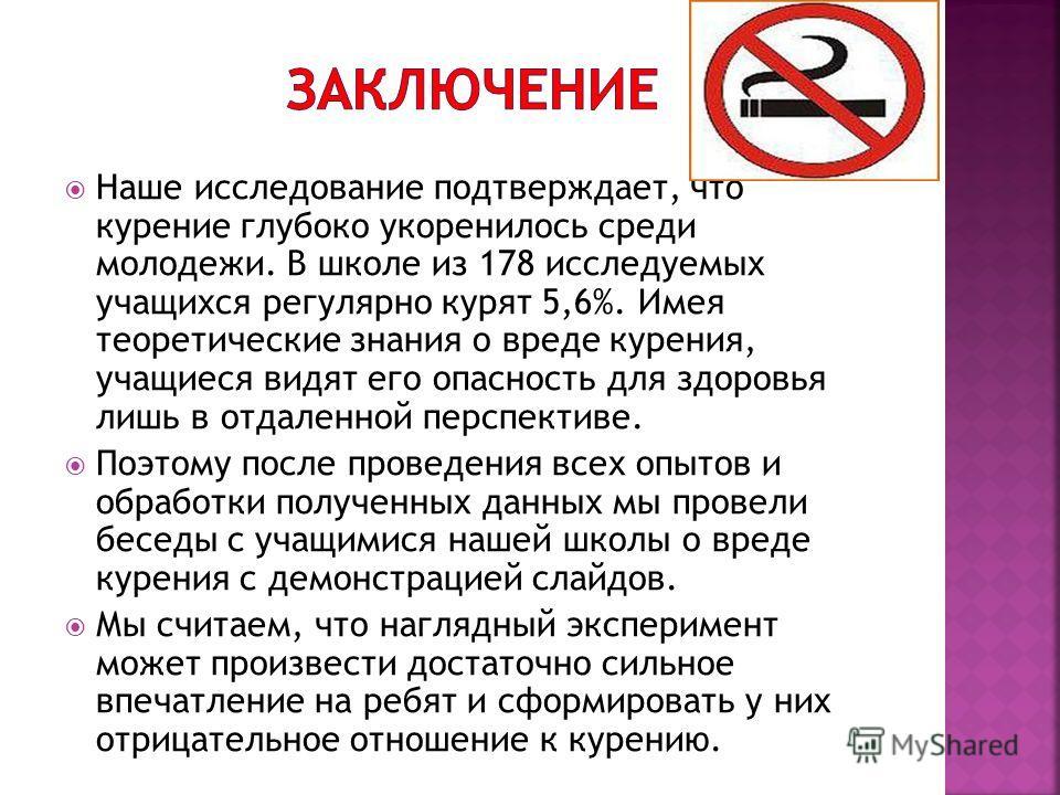 Наше исследование подтверждает, что курение глубоко укоренилось среди молодежи. В школе из 178 исследуемых учащихся регулярно курят 5,6%. Имея теоретические знания о вреде курения, учащиеся видят его опасность для здоровья лишь в отдаленной перспекти