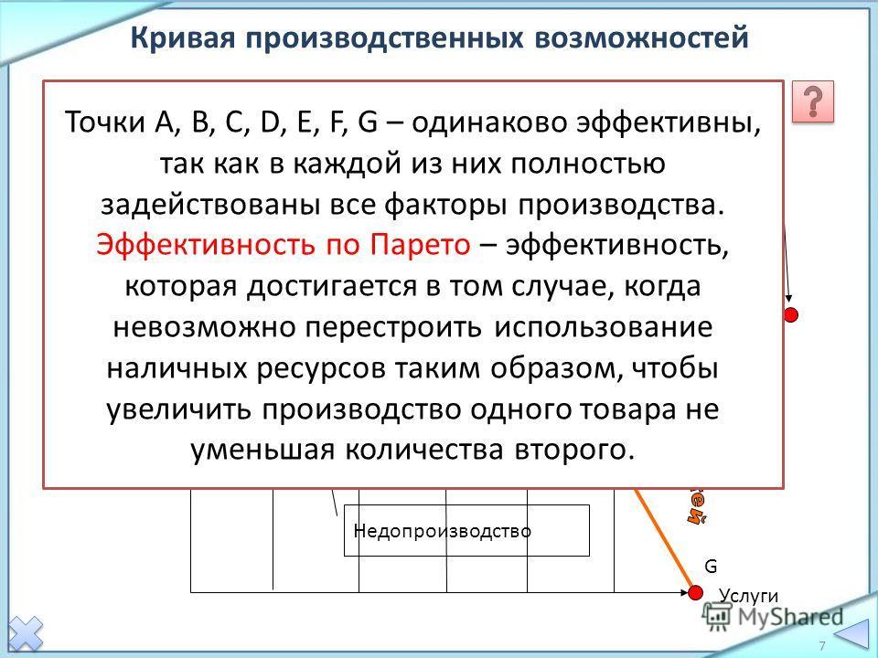 7 Товары Услуги A B C D E F G Недопроизводство Недостижимый объем производства Кривая производственных возможностей Точки A, B, C, D, E, F, G – одинаково эффективны, так как в каждой из них полностью задействованы все факторы производства. Эффективно