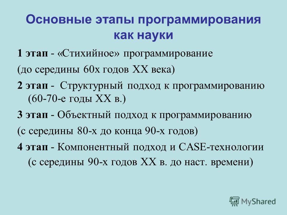Основные этапы программирования как науки 1 этап - «Стихийное» программирование (до середины 60х годов XX века) 2 этап - Структурный подход к программированию (60-70-е годы XX в.) 3 этап - Объектный подход к программированию (с середины 80-х до конца