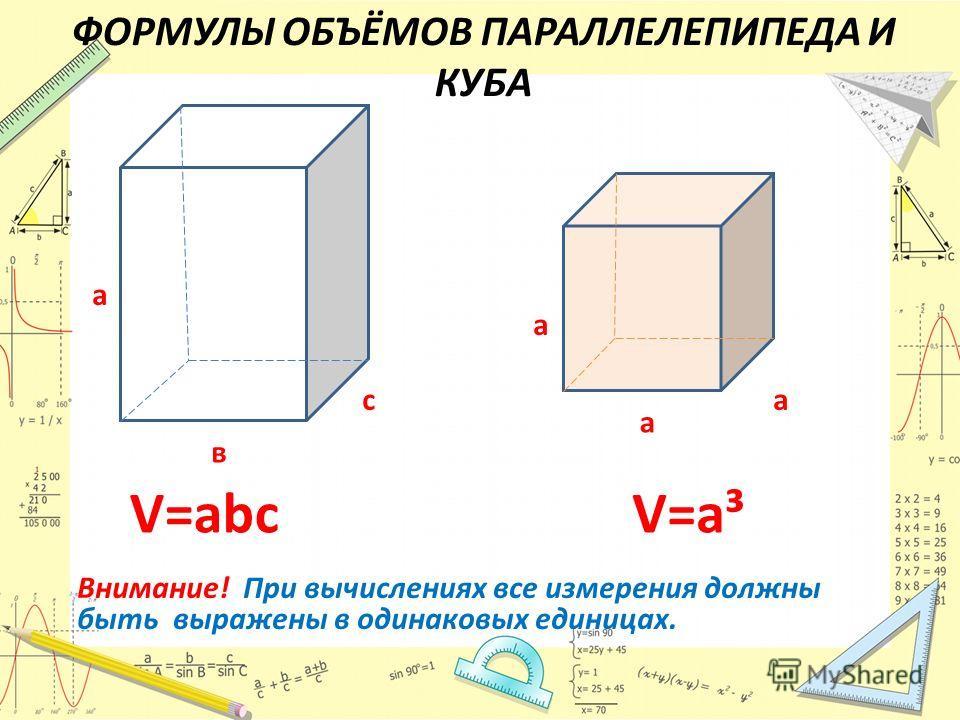а в с V=abc а а а V=a³ Внимание! При вычислениях все измерения должны быть выражены в одинаковых единицах. ФОРМУЛЫ ОБЪЁМОВ ПАРАЛЛЕЛЕПИПЕДА И КУБА