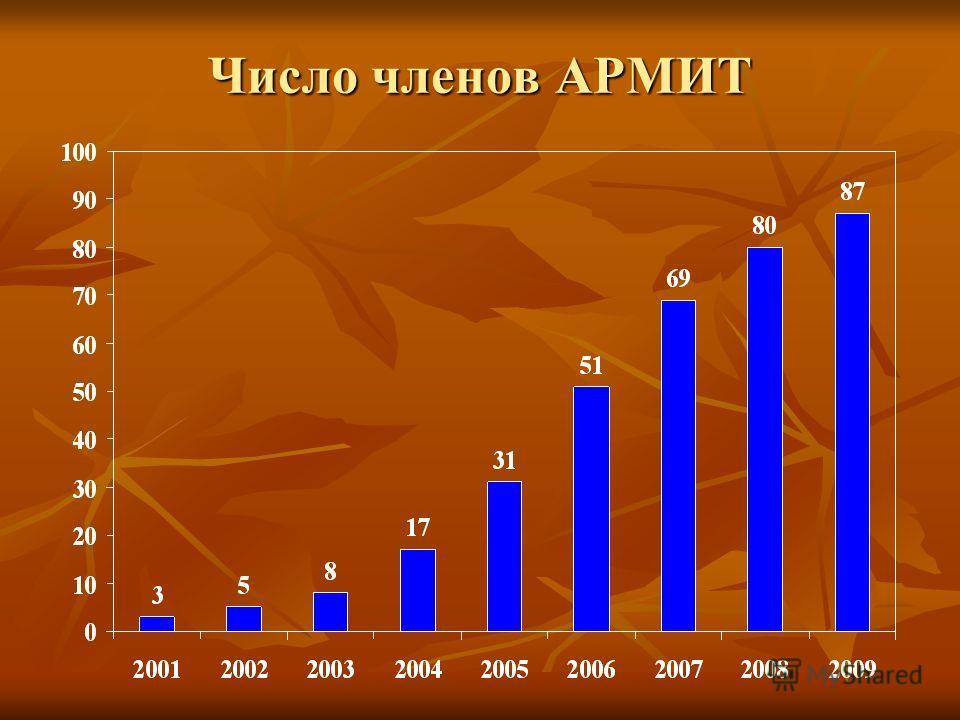 Число членов АРМИТ