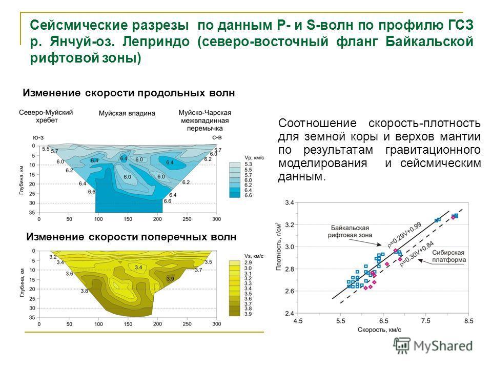 Соотношение скорость-плотность для земной коры и верхов мантии по результатам гравитационного моделирования и сейсмическим данным. Сейсмические разрезы по данным Р- и S-волн по профилю ГСЗ р. Янчуй-оз. Леприндо (северо-восточный фланг Байкальской риф