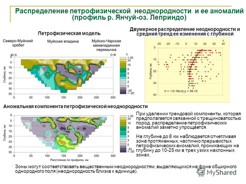 При удалении трендовой компоненты, которая предполагается связанной с трещиноватостью пород, распределение петрофизических аномалий заметно упрощается. На глубине до 8 км наблюдается отчетливая зона протяженных, частично прерывистых петрофизических а