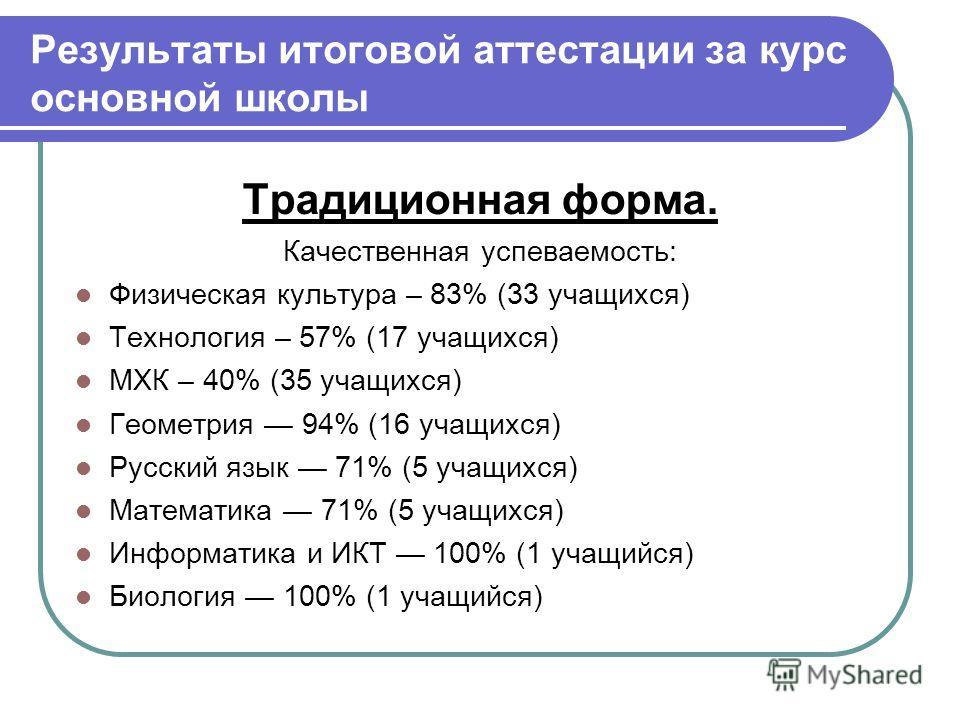Результаты итоговой аттестации за курс основной школы Традиционная форма. Качественная успеваемость: Физическая культура – 83% (33 учащихся) Технология – 57% (17 учащихся) МХК – 40% (35 учащихся) Геометрия 94% (16 учащихся) Русский язык 71% (5 учащих