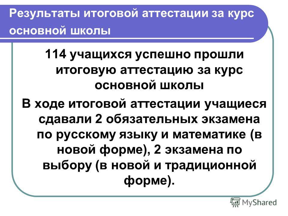 Результаты итоговой аттестации за курс основной школы 114 учащихся успешно прошли итоговую аттестацию за курс основной школы В ходе итоговой аттестации учащиеся сдавали 2 обязательных экзамена по русскому языку и математике (в новой форме), 2 экзамен