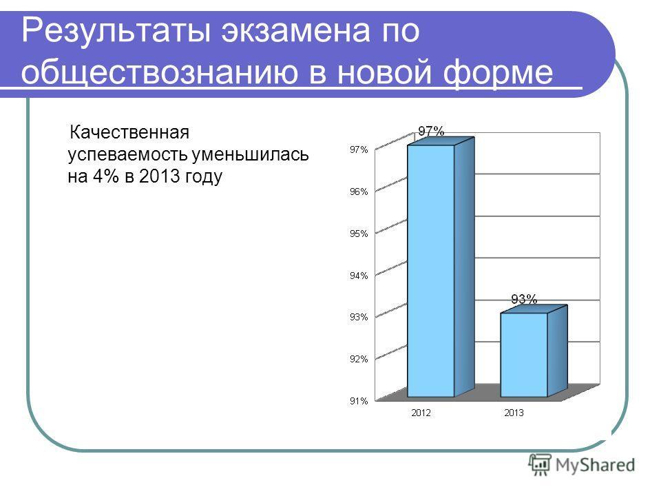 Результаты экзамена по обществознанию в новой форме Качественная успеваемость уменьшилась на 4% в 2013 году