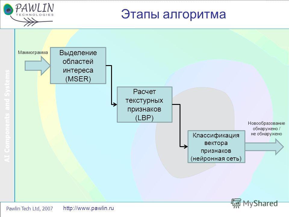 AI Components and Systems Pawlin Tech Ltd, 2007 http://www.pawlin.ru Этапы алгоритма Выделение областей интереса (MSER) Расчет текстурных признаков (LBP) Классификация вектора признаков (нейронная сеть) Маммограмма Новообразование обнаружено / не обн