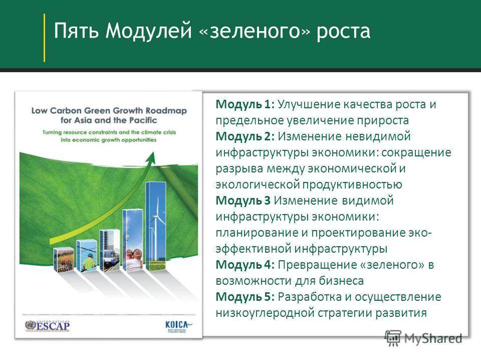 - Пять Модулей «зеленого» роста Модуль 1: Улучшение качества роста и предельное увеличение прироста Модуль 2: Изменение невидимой инфраструктуры экономики: сокращение разрыва между экономической и экологической продуктивностью Модуль 3 Изменение види