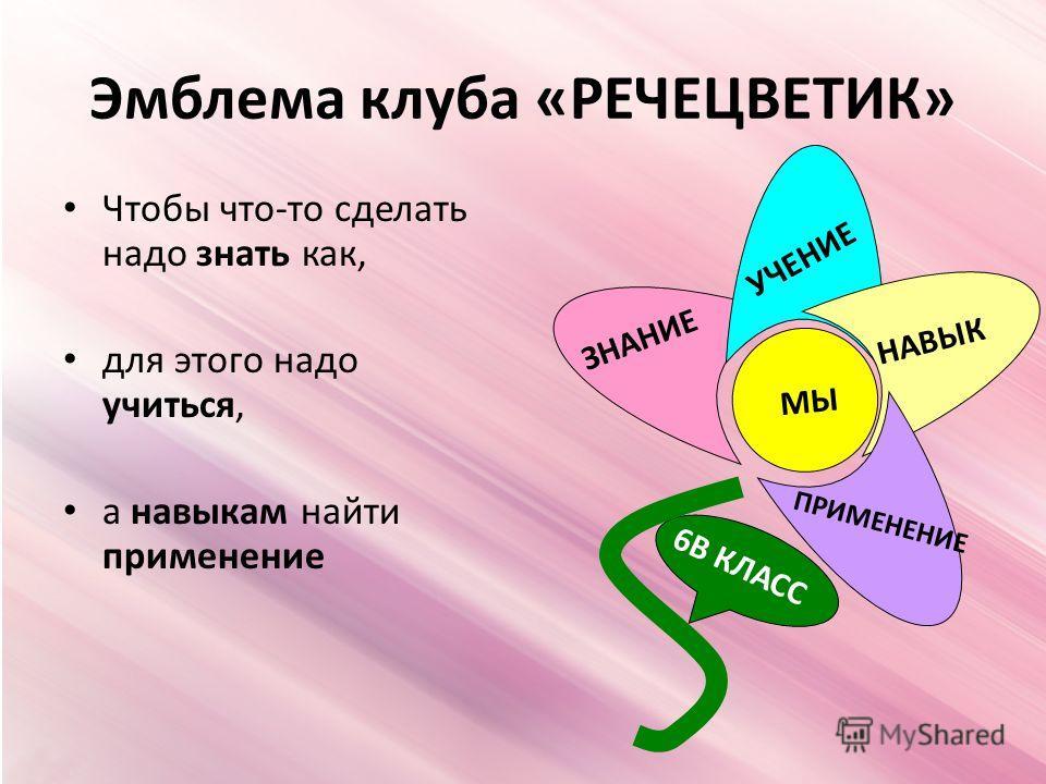 Эмблема клуба «РЕЧЕЦВЕТИК» Чтобы что-то сделать надо знать как, для этого надо учиться, а навыкам найти применение ЗНАНИЕ УЧЕНИЕ НАВЫК ПРИМЕНЕНИЕ МЫ 6В КЛАСС