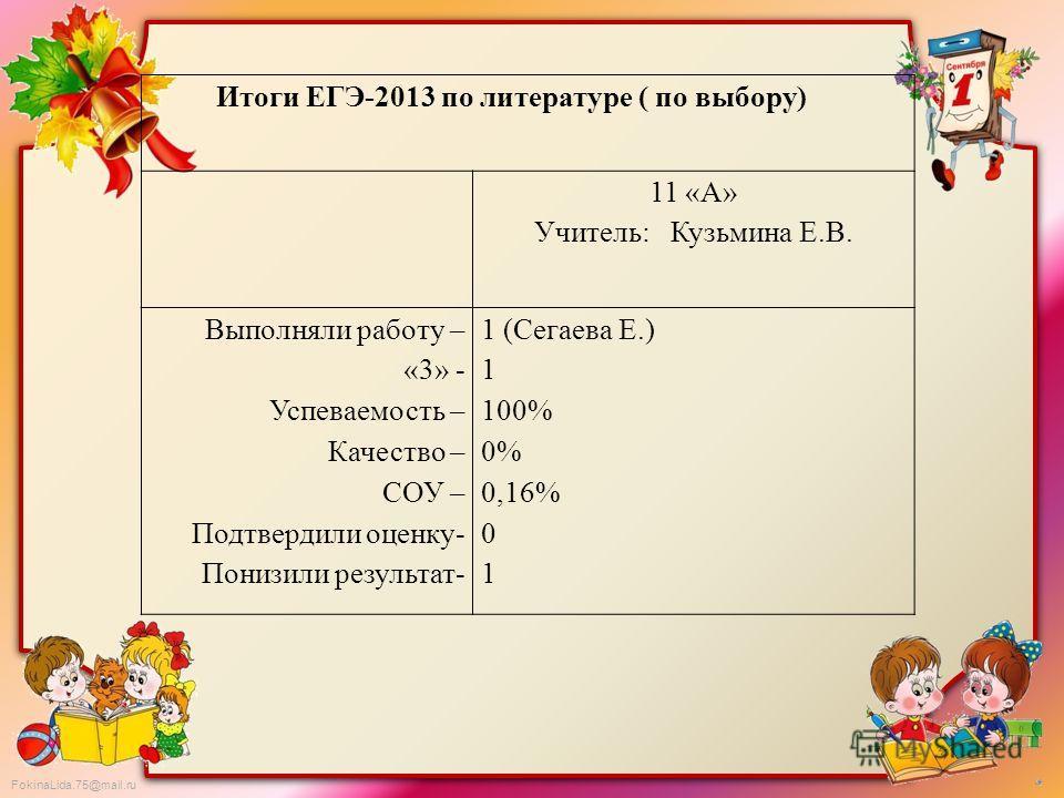 FokinaLida.75@mail.ru Итоги ЕГЭ-2013 по литературе ( по выбору) 11 «А» Учитель: Кузьмина Е.В. Выполняли работу – «3» - Успеваемость – Качество – СОУ – Подтвердили оценку- Понизили результат- 1 (Сегаева Е.) 1 100% 0% 0,16% 0 1