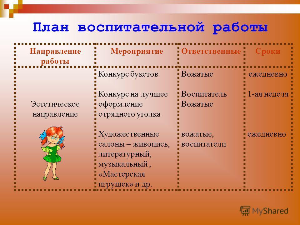 Воспитательный план 4 класса