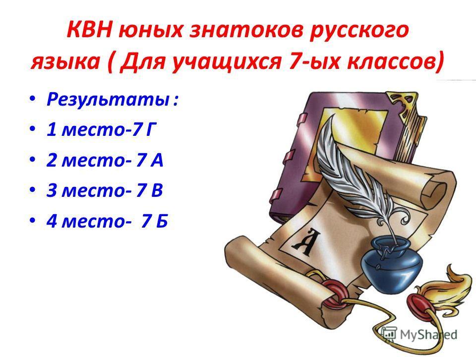 КВН юных знатоков русского языка ( Для учащихся 7-ых классов) Результаты : 1 место-7 Г 2 место- 7 А 3 место- 7 В 4 место- 7 Б