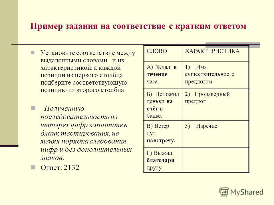 Пример задания на соответствие с кратким ответом Установите соответствие между выделенными словами и их характеристикой: к каждой позиции из первого столбца подберите соответствующую позицию из второго столбца. Полученную последовательность из четырё