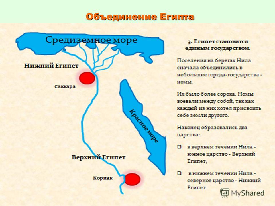 Объединение Египта