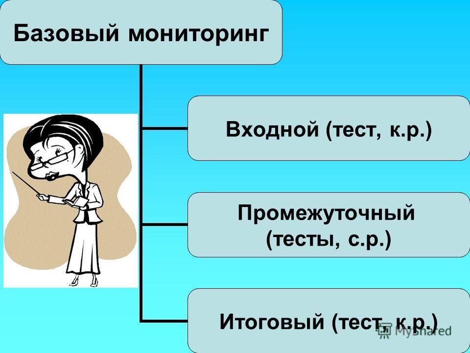 Базовый мониторинг Входной (тест, к.р.) Промежуточный (тесты, с.р.) Итоговый (тест, к.р.)