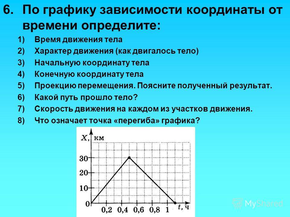 6.По графику зависимости координаты от времени определите: 1)Время движения тела 2)Характер движения (как двигалось тело) 3)Начальную координату тела 4)Конечную координату тела 5)Проекцию перемещения. Поясните полученный результат. 6)Какой путь прошл