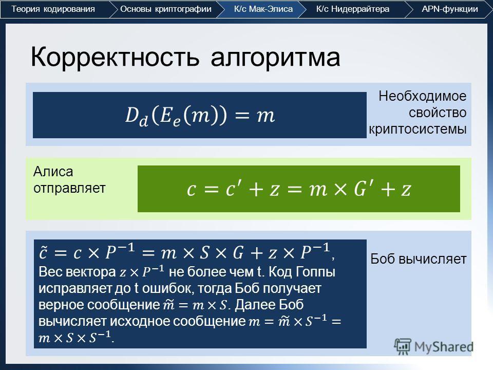 Корректность алгоритма Необходимое свойство криптосистемы Боб вычисляет Алиса отправляет Теория кодированияОсновы криптографии К/с Мак-Элиса К/с Нидеррайтера APN-функции