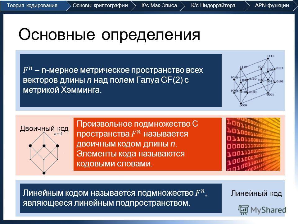 Основные определения Двоичный код Линейный код Теория кодированияОсновы криптографии К/с Мак-Элиса К/с Нидеррайтера APN-функции
