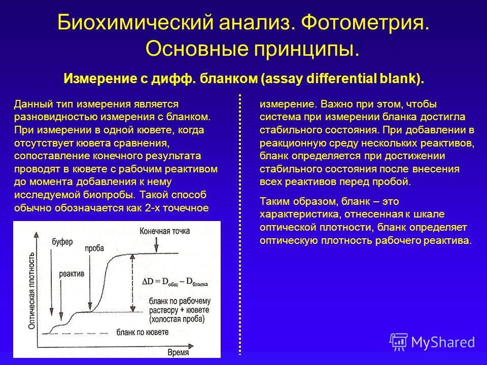 Биохимический анализ. Фотометрия. Основные принципы. Измерение с дифф. бланком (assay differential blank). Данный тип измерения является разновидностью измерения с бланком. При измерении в одной кювете, когда отсутствует кювета сравнения, сопоставлен